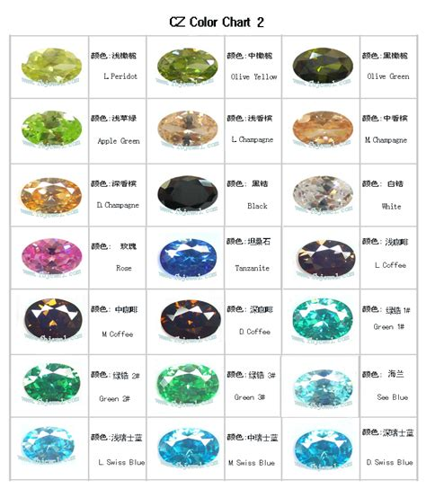 Gemstones Chart Names - Gold name ring w swarovski stones