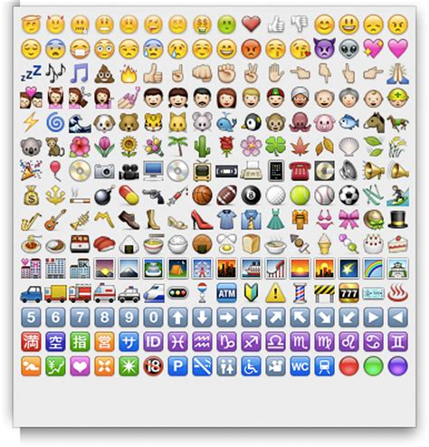 emoticons iphone how to install and use emoji emoticons marmalade moon