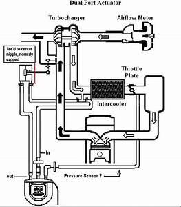 Volvo Evc Wiring Diagram
