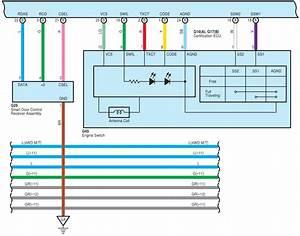 Hilux Revo Wiring Diagram