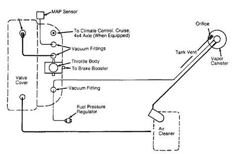 Vacuum Diagrams Jeep Cherokee