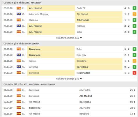 Atlético Madrid Vs. Barcelona : Barcelona vs Atletico ...