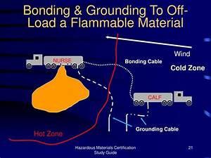 Ppt - Grounding  U0026 Bonding Powerpoint Presentation
