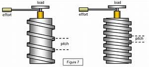 Machine Bolt Definition | www.imgkid.com - The Image Kid ...