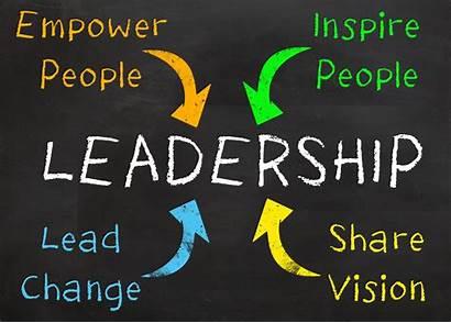 Leadership Leader Inspirational Leaders Inspiring Change Qualities