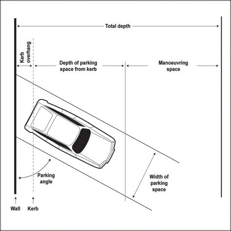 how wide is the average driveway average driveway width 28 images residential driveway width landscaping network article