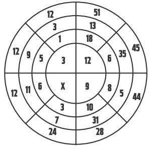 number puzzle questions  answers   verbal
