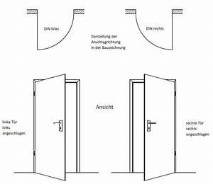 Din Maße Türen : din richtung bestimmen schreinerartikel ~ Orissabook.com Haus und Dekorationen