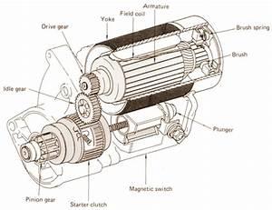Alternator  Carburetor  Starter  U0026 Dc Motor Rebuilds