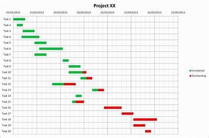 Chart Template Organizational Templates Excel Microsoft Google