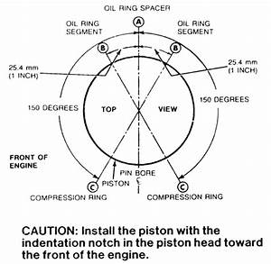 Ford Piston Ring Orientation