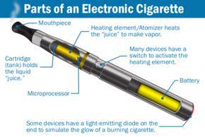 construction  electronic cigarettes wikipedia