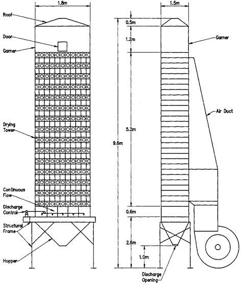 grain storage techniques drying methods mechanical dryers