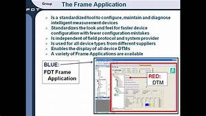 What Is A Fdt Frame Application