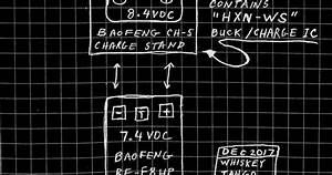 Whiskeytangohotel Com  Baofeng Bf