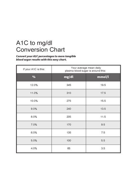 ac chart   templates   word excel