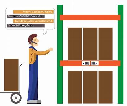 Voice Picking Warehouse Directed Clipart Drawing Pick