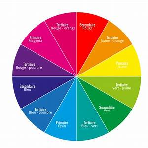 Revger com = Cercle Chromatique Des Couleurs Complémentaires ~ Idée inspirante pour la