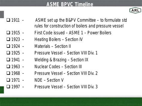 asme section 8 div 1 asme asme sec viii div 1