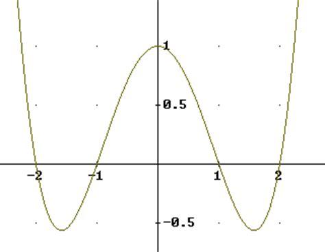 nullstellen berechnen funktion  grades nullstellen