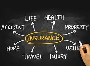 auto insurance insurance essentials With insurence