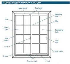 images  windows  pinterest anatomy casement windows  double hung windows