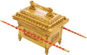 Ark of Covenant Model