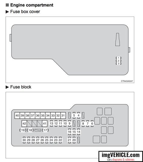92 Toyotum Camry Fuse Box Diagram by Fuse Diagram For 1992 Toyota Camry Le Wiring Library