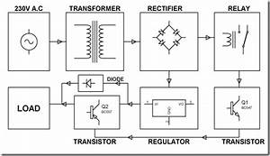 Auto Switching Power Supply Circuits Schematic