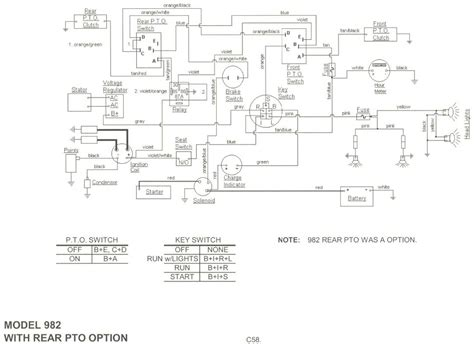 cub cadet 1440 electrical diagram to pin on pinsdaddy