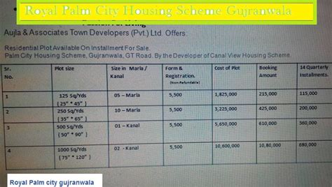 Royal Palm City Gujranwala – Submit Application Form Till