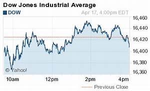Dow Jones Industrial Average Today: Your 5 Must-Read Stories