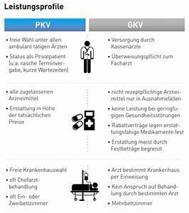 Ambulante Abrechnung Im Krankenhaus : leistungen private krankenversicherung vergleich gesetzliche ~ Themetempest.com Abrechnung