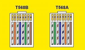 Cat 5 Color Code Wiring Diagram