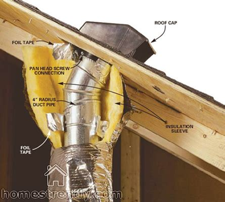 sealing gaps in the opening and installing an insulating cover box on your attic stairs how to keep your bathroom warm in the winter home trendy