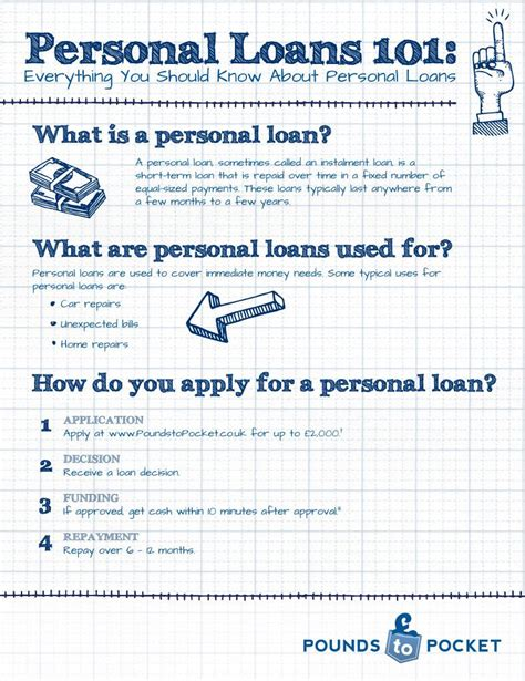 personal loans  pound place  images personal