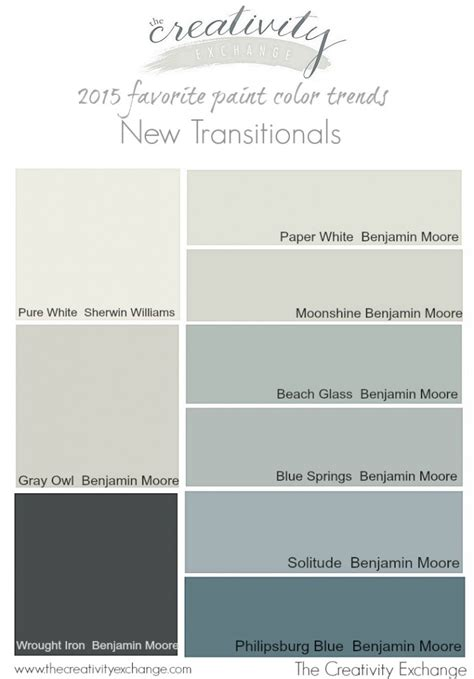 2015 Favorite Paint Color Trends {the New Transitionals}