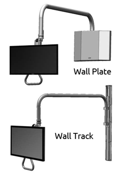 Overhead Arm Monitor Mount | ICWUSA.com Inc.