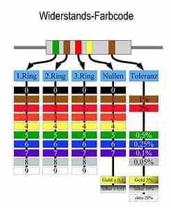 Widerstand In Reihe Berechnen : mikrocontroller hardware pc und linux ~ Themetempest.com Abrechnung