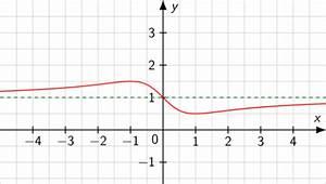 1 Ableitung Berechnen : asymptoten berechnen touchdown mathe ~ Themetempest.com Abrechnung