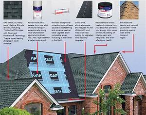 Roof System Solution  Roofing  Shingles  Leak Barriers Va