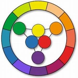 Türkis Farbe Mischen : wie mischt man t rkis mit acrylfarben kunst farbe ~ A.2002-acura-tl-radio.info Haus und Dekorationen