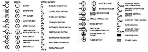 understanding electrical schematic symbols in home electrical wiring on discover the