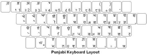 punjabi keyboard labels dsi computer keyboards