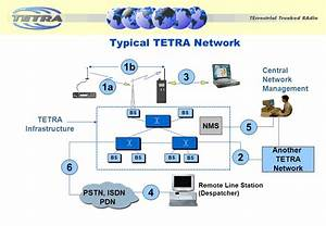Integrated Tetra And Lte Can Benefit Mission Critical