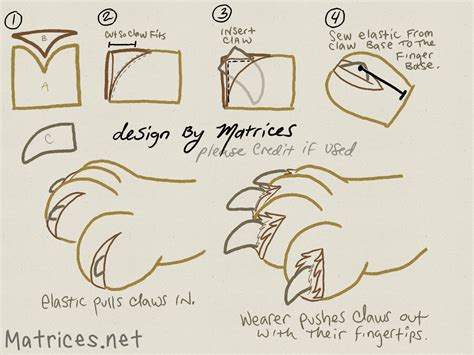 matrices retractable fursuit claws    design