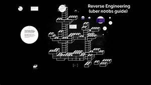 Reverse Engineering  Uber N00bs Guide  By Josh Ortiz