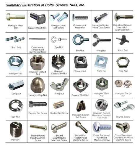 mechanical equipment engineering tools garage tools