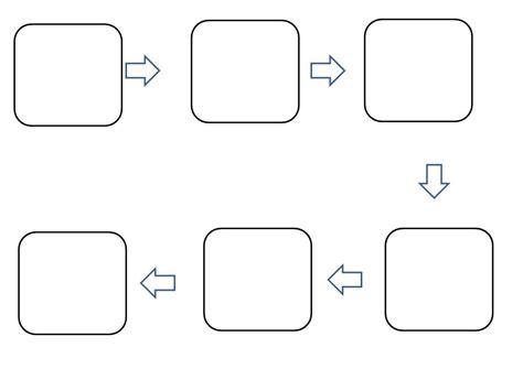 flow map template 20 blank flow chart template practical dreamswebsite