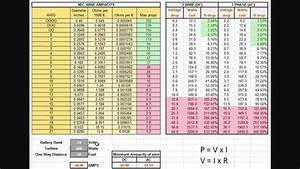 Proper Wind Turbine Cable Sizing - Free Download